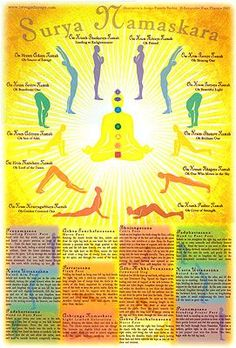 c3cedb14a A look at the health benefits generated by the ancient practice of surya  namaskar, the sequence of yoga postures that comprise the Indian  traditional Sun ...
