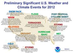 Each year, people in this country are killed or seriously injured by all types of extreme weather, despite advance warning. In 2012, there were more than 450 fatalities and nearly 2,600 injuries due to extreme weather, like tornadoes, hurricanes, floods, extreme heat, and wildfires.