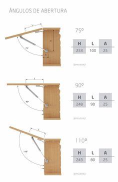 tipos de abertura de portas de armario - Pesquisa Google