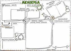 Akademia pana Kleksa Polish Language, Kids Education, Hand Lettering, Google, How To Plan, Learning, School, Aga, Geography