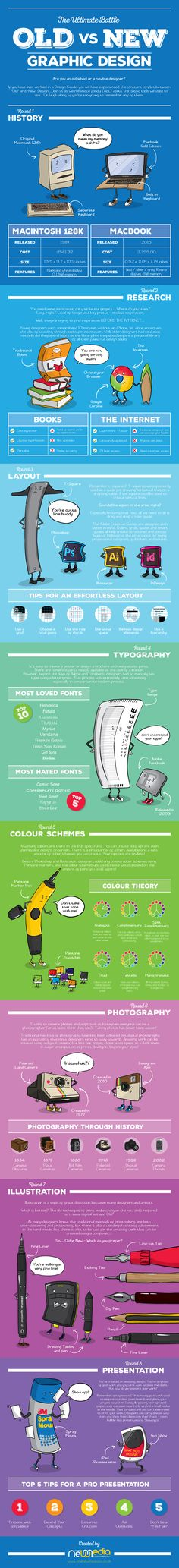 The Ultimate Battle - Old vs New - Graphic Design - Infographic http://snip.ly/z9Lr?utm_content=buffer6d4fb&utm_medium=social&utm_source=pinterest.com&utm_campaign=buffer