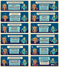 e6949a77a08f 74 Best Logical Fallacies images