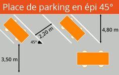 Parking Plan, Car Parking, School Bathroom, St Denis, Parking Design, Architecture Plan, Dimensions, Landscape Design, How To Plan