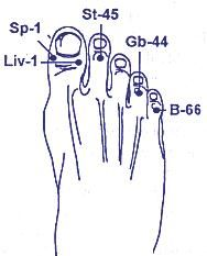 Acupressure points for high blood pressure pdf