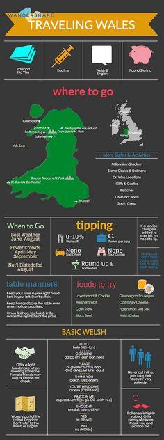 Wandershare.com - Traveling Wales   Wandershare Community   Flickr
