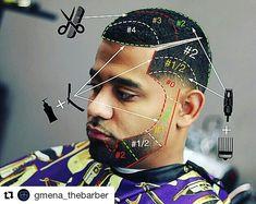 Resultado de imagen para diagrama barberia
