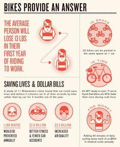 Bikes provide an answer.