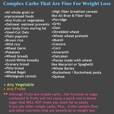 list of complex carbs and simple carbs - google search | healthy, Cephalic vein
