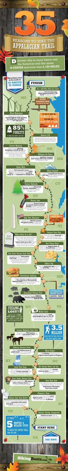 Your guide to Hike the Appalachian Trail | Extremely-Sharp | infographic on the trails from GA to Maine | hiking | camping and the outdoors |