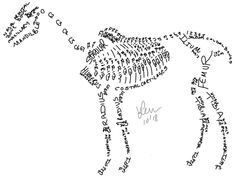 Anatomy of the horse, names of the bones. Horse Anatomy, Horse Pictures, Dog Tag Necklace, Bones, Horse Names, Horse Stuff, Jewelry, Nursing, Horse