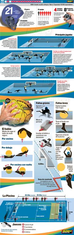 Waterpolo Río 2016 Waterpolo, Yard Sticks, Exercises, Summer Time, Sports