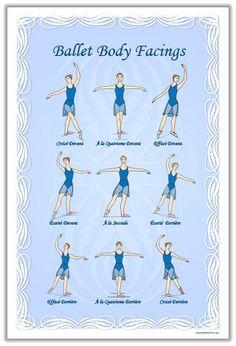 ballet_body_positions.jpg 320×470 pixels