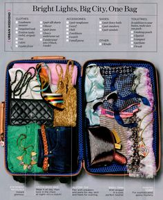 Travel Tips - Packing -  City Trip Packing Guide