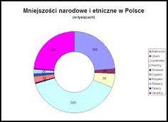 http://biurose.sejm.gov.pl/teksty_pdf_05/r-232.pdf