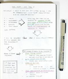 In this article I will go a bit deeper into how the Bullet Journal system  works and walk you through how to get started.