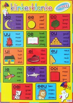 Afrikaanse muurkaarte / plakkate vir die klaskamer of slaapkamer Kids Learning Activities, Educational Activities, Craft Activities, Grade R Worksheets, Preschool Worksheets, Afrikaans Language, Teaching First Grade, Classroom Posters, Toys Online