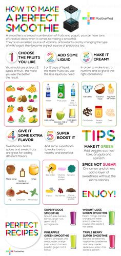Smoothies Infographic Some commercial smoothies contain sugar syrup, Xanthan Gum, Pectin, Guar Gum and CMC Gum. If you want real fruit healthy smoothie it should only contain the healthy materials that you expect to see in a for health food health food Good Smoothies, Juice Smoothie, Smoothie Drinks, Detox Drinks, Smoothie Chart, Making Smoothies, How To Make Smoothies, Smoothie Cleanse, Smoothie Shop