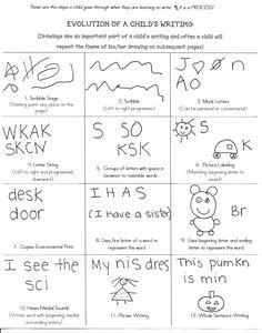 Evolution of Children's Writing