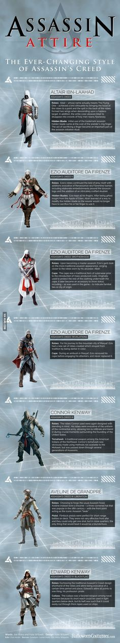 Assassin Attire - Assassin's Creed Infographic