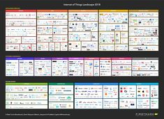 Growing Pains: The 2018 Internet of Things Landscape – Matt Turck Blockchain, Innovation, Visualisation, Landscape Walls, Start Up Business, Industrial, Internet, Chart, 18 Months