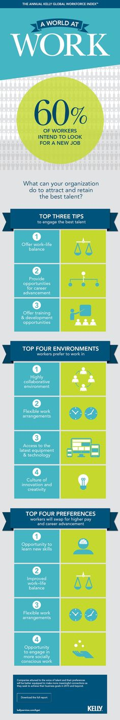 The Truth about #Employee Engagement | Talent #Trends | Kelly Services #HR