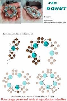 Pattern bijoux: Ciondolo Raw Donut