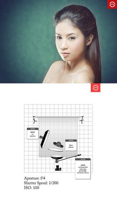 10 different lighting effects using just one softbox fotografie photography tips tutorials pinterest lighting allison shelby lighting workshop setup
