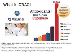 WHAT IS ORAC - Barway Success Team