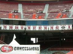 The 49ers' retired numbers displayed on the southeastern side of Candlestick Park in June 2009.