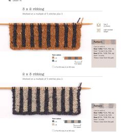 The Very Easy Guide to Fair Isle Knitting | Lynne Watterson | Macmillan