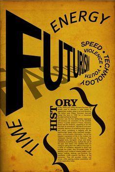 Image result for poster futurisme