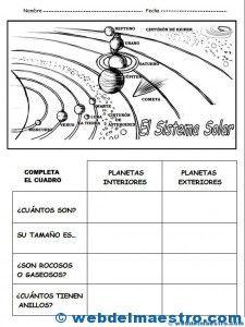 sistema planetario para nios actividades buscar con google
