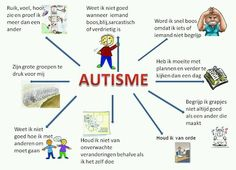 Autism actions administration, Signs & Symptoms and Early treatment help expertise for young parents Social Work, Social Skills, Is My Child Autistic, Einstein, Coaching, Special Educational Needs, Healing Words, Special Kids, Autism Spectrum Disorder