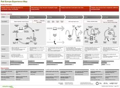 What is a customer journey map? A customer journey map reveals the step-by-step process of a customer's experience. It helps designers, product managers, and engineers to understand how customers interact with your product and uncover opportunities for improvement. Do you have any custom