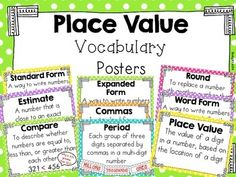 Need a visual of the vocabulary that appears when you are teaching place value…