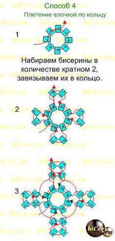 biCer.ru - Bir halka üzerinde yoğun örgü boncuk, kalın boncuk mozaik, dokuma