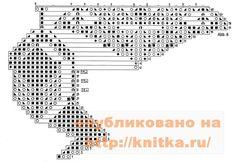 схема вязания первой салфетки