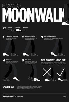 Diese animierte Infografik erklärt euch den Moonwalk