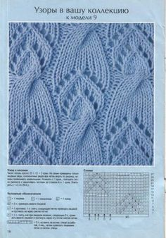 lace and cable knitting pattern Lace Knitting Stitches, Cable Knitting Patterns, Crochet Stitches Patterns, Knitting Charts, Lace Patterns, Knitting Designs, Stitch Patterns, Dress Patterns, Yandex Disk
