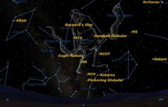 A Rarely Seen Constellation Shines This Summer. Although it is one of the largest constellations in the sky, Ophiuchus, the serpent bearer, is one of the least well-known. Ophiuchus Constellation, Star Constellation Tattoo, Sagittarius Astrology, Cosmos, Night Sky Stars, Night Skies, New Zodiac Signs, Constellations In The Sky, Tatoo