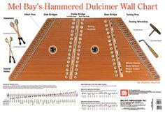 Learn to play the hammer dulcimer #bucketlist