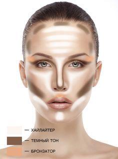Для того, чтобы сделать качественный контуринг лица, тебе понадобится темная пудра(или темный тональный крем), хайлайтер (не важно — сухой или кремовой текстуры), румяна и немного бронзера. Контуринг лица шаг за шагом Хайлайтер Хайлайтер — это средство, которое чуть-чуть осветляет