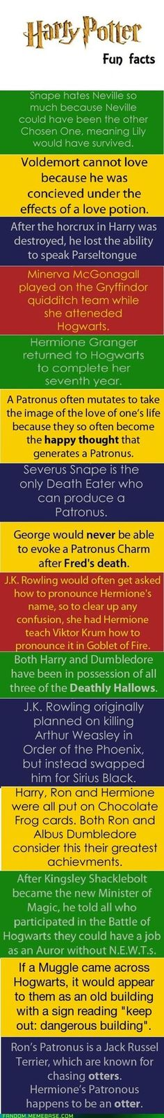 I did not know these, always fun to learn about new things. Especially when it's about your favorite books!
