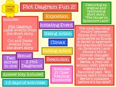 Lo Ng For An En Ing Way To Teach The Elements Of Plot Plot Diagram Fun 2