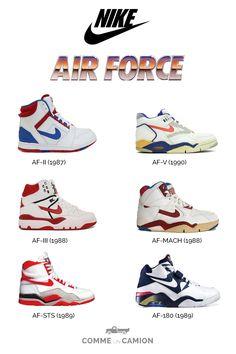 Basket Nike Air Force One : Histoire de paniers et de hip-hop
