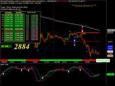 MCX Crudeoil Live ChartGold/U.S. Dollar