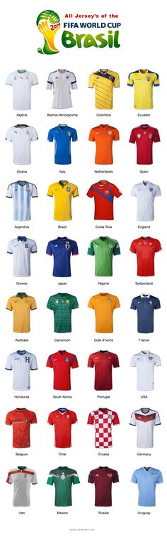 An overview of all the team-shirts for the worldcup football in Brazil this year. .
