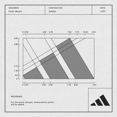 Designer: Peter Moore Contractor: Adidas adidas Date: 1997 Information. Adidas f. Designer: Peter Moore Contractor: Adidas adidas Date: 1997 Information. Adidas formed from the name of the founder - Adolf Dassler. Minimal Logo, Adolf Dassler, Type Logo, Logo Luxury, Graphisches Design, Creative Design, Stoff Design, Logo Concept, Technical Drawing