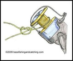 Learn how spooling fishing line correctly either by hand or with a fishing line winder eliminates fishing line memory and resulting fishing line backlash - John Guilford - Fishing For Beginners, Fishing Basics, Bass Fishing Tips, Fishing Rigs, Fishing Knots, Gone Fishing, Best Fishing, Trout Fishing, Surf Fishing