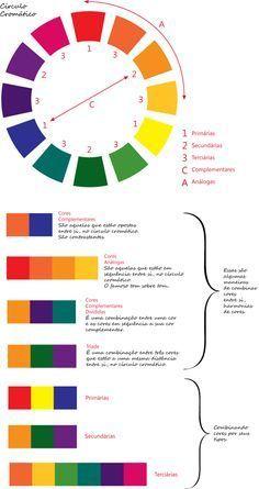Como combinar cores.